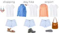 The Minimalist Vacation Wardrobe Formula